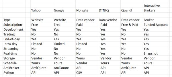 Data > Blue Owl Press